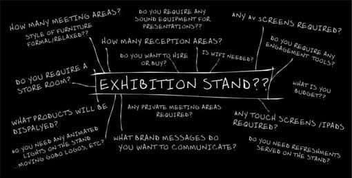 Custom exhibition stands tips UK