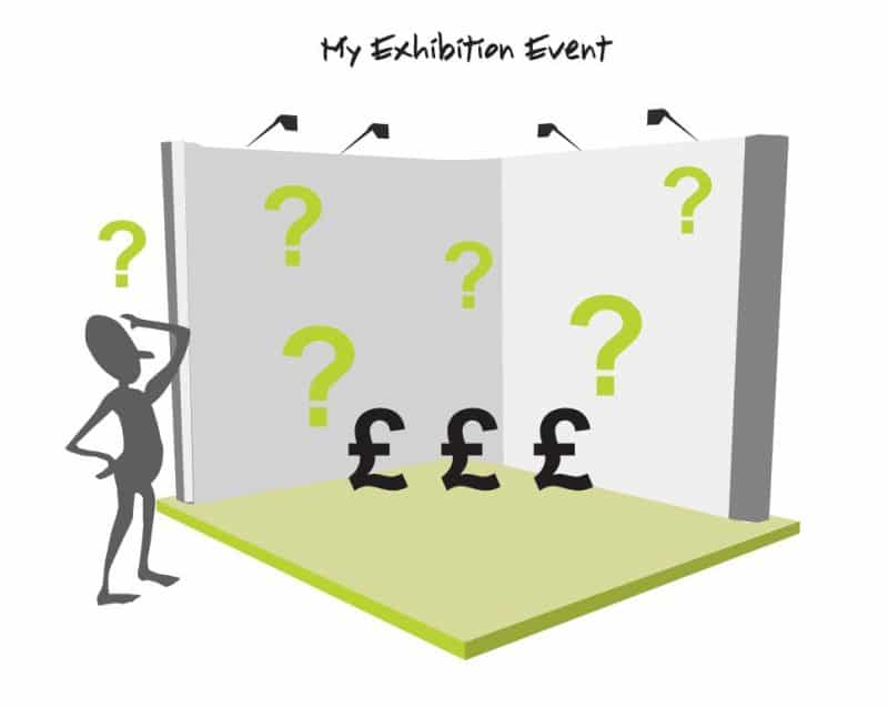 Defining a Budget for my exhibition stand Design Brief